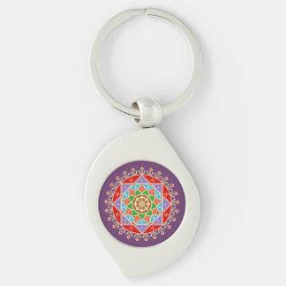 Buddhist Dharma Wheel Mandala Key Chain