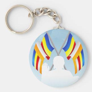 Buddhist_Flags Keychain