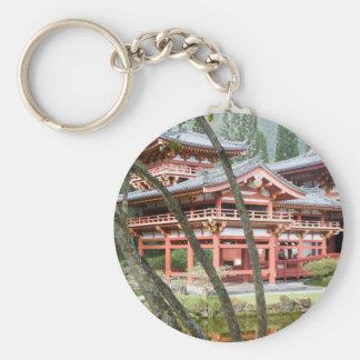 Buddhist Temple Keychain
