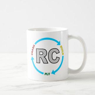 Build Crash Fly RC Mugs