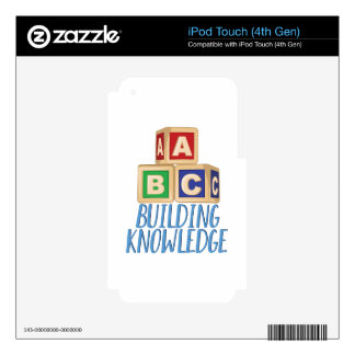 Building Knowledge Skin For iPod Touch 4G