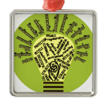 Bulb with ecological terms metal ornament