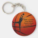 BULK Cheap Personalized Basketball Keychains Kids