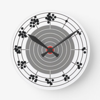 Bullet holes around the target, one hole per hour round wallclock