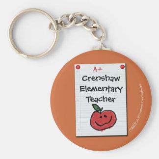Bulletin Board Note for Elementary Teacher Basic Round Button Keychain