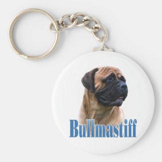 Bullmastiff (red) Name Keychain