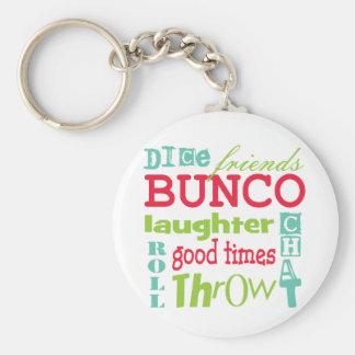 Bunco Subway Art Design By Artinspired Key Chains