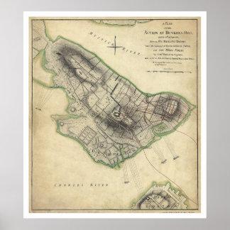 Bunker Hill War Map - 1775 Poster