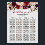 "Burgundy Marsala Red Floral Wedding Seating Chart<br><div class=""desc"">Burgundy Marsala Red Floral Wedding Seating Chart Poster. (1) please click the &quot;customize further&quot; link and use our design tool to enter guests names. (2) The default size is 18 x 24 inches, you can change it to other size. (3) If you need help or matching items, please contact me....</div>"