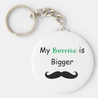 Burrito Keychain