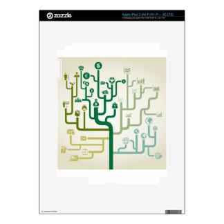 Business a labyrinth iPad 3 skin