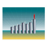 Business Chart Post Cards