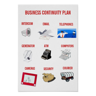 Business Continuity Plan Poster