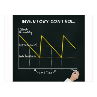 Business Inventory | Clothing For Entrepreneurs Postcard