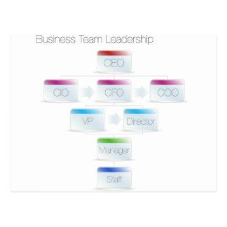 Business Team Leadership Chart Postcard