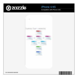 Business Team Leadership Chart iPhone 4 Skins