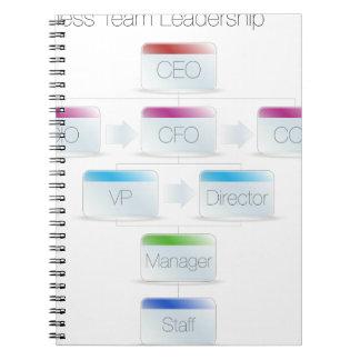 Business Team Leadership Chart Spiral Notebook