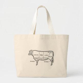 Butcher's Beef Cuts Diagram, cow, butcher, steak Large Tote Bag