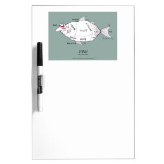butchers cut fish, tony fernandes message board dry erase whiteboards