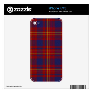 Butler Tartan Plaid iPhone Cases and Covers Skins For iPhone 4