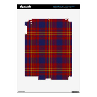Butler Tartan Plaid iPhone Cases and Covers Skins For iPad 3