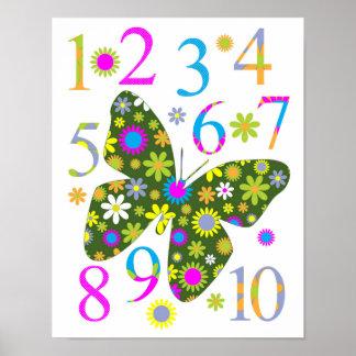 Butterfly & Numbers Wall Art: Kid's Room, Nursery Poster