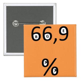 Button cuadradas - 66,9% d. Pirata f. BGE solicitu Pin