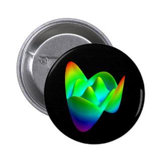 Button: Zernike polynomial Z(8,2) 2 Inch Round Button