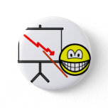 Presenting smile bad news  buttons
