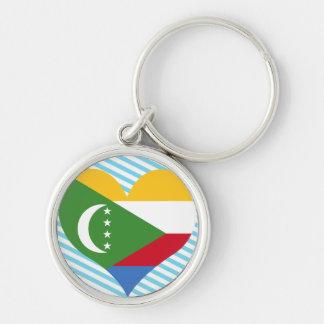 Buy Comoros Flag Keychain