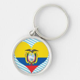Buy Ecuador Flag Keychains