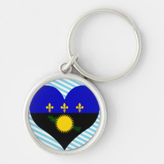 Buy Guadeloupe Flag Key Chains