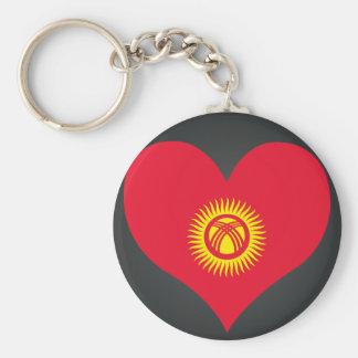 Buy Kyrgyzstan Flag Basic Round Button Keychain