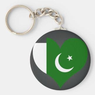 Buy Pakistan Flag Basic Round Button Keychain