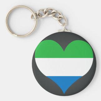 Buy Sierra Leone Flag Basic Round Button Keychain