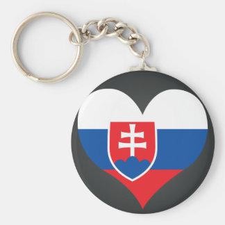 Buy Slovakia Flag Basic Round Button Keychain