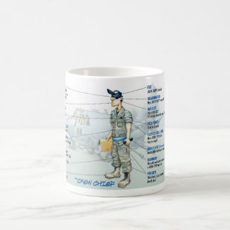 C-130 Crew Chief 11Oz Coffee Mug
