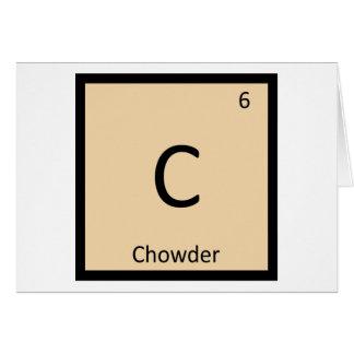 C - Chowder Chemistry Periodic Table Symbol Card