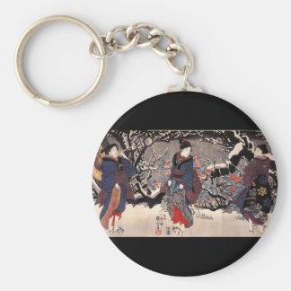 C. de pintura japonesa 1800's llavero redondo tipo pin
