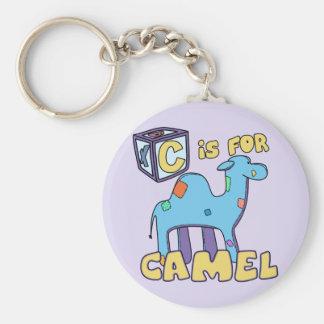 C está para el llavero del camello