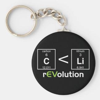 C is less than Li Key Chain