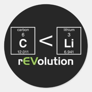 C is less than Li Round Sticker
