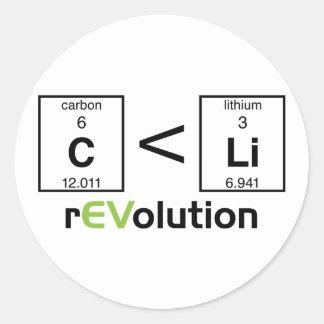 C is less than Li Stickers