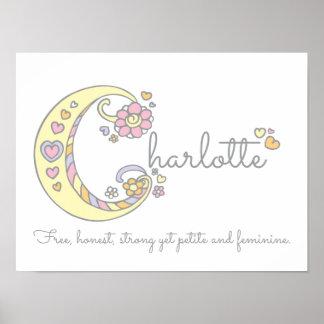 C monogram art Charlotte girls name meaning poster