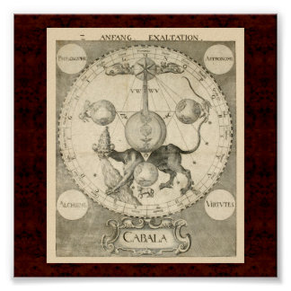 Cabala & Alchymia: 1663 Alchemical Illustration Poster