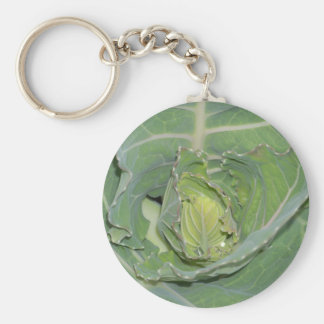 Cabbage Leaves Keychain