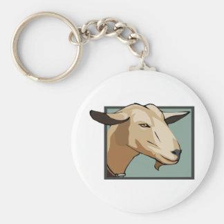 Cabeza de la cabra llavero redondo tipo pin