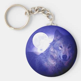 Cabeza del lobo, Ngiht azul y llavero de la luna