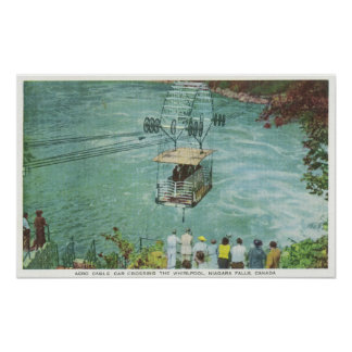 Cable Car Crossing the Whirlpool Poster
