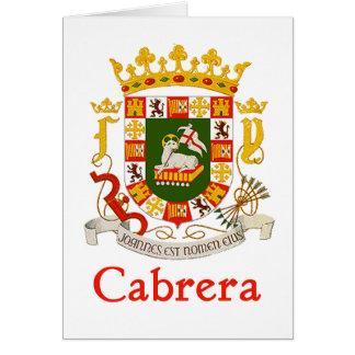 Cabrera Shield of Puerto Rico Card